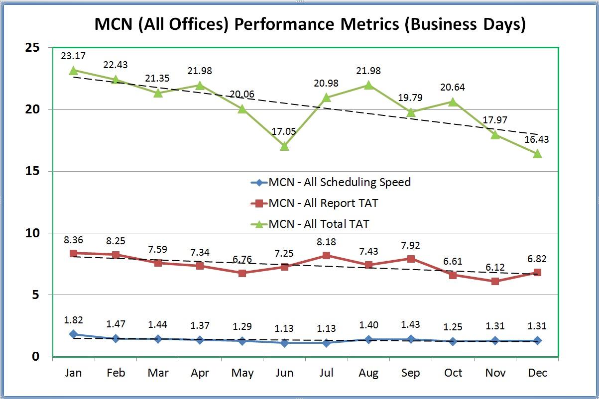2014 basic metrics