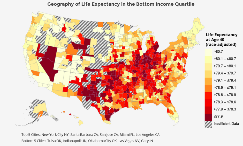 The Link Between Life Expectancy and Geography for the Poor